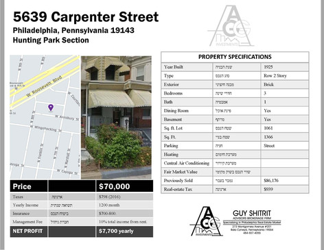 5639 Carpenter Street Philadelphia Penns