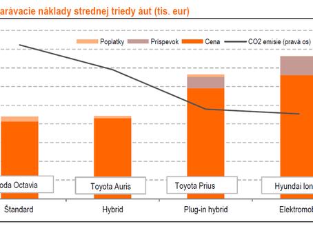 Ekologickejšie autá stoja viac ale ...