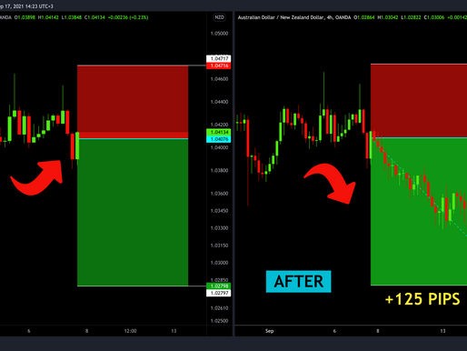 TRADE OF THE WEEK | Classic Swing Trading