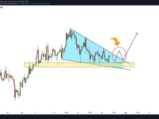 GOLD (XAUUSD): Preparing For US Session | Technical Outlook (video analysis)