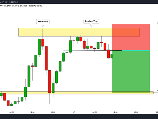 GBPCHF: Great Shorting Opportunity Explained