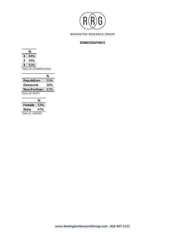 NE STATEWIDE SURVEY 050719_Page_11.jpg