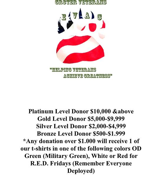 sponsor donation levels.PNG