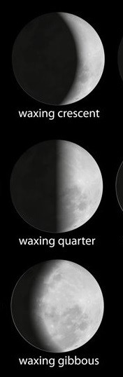 Waxing Moon Phases
