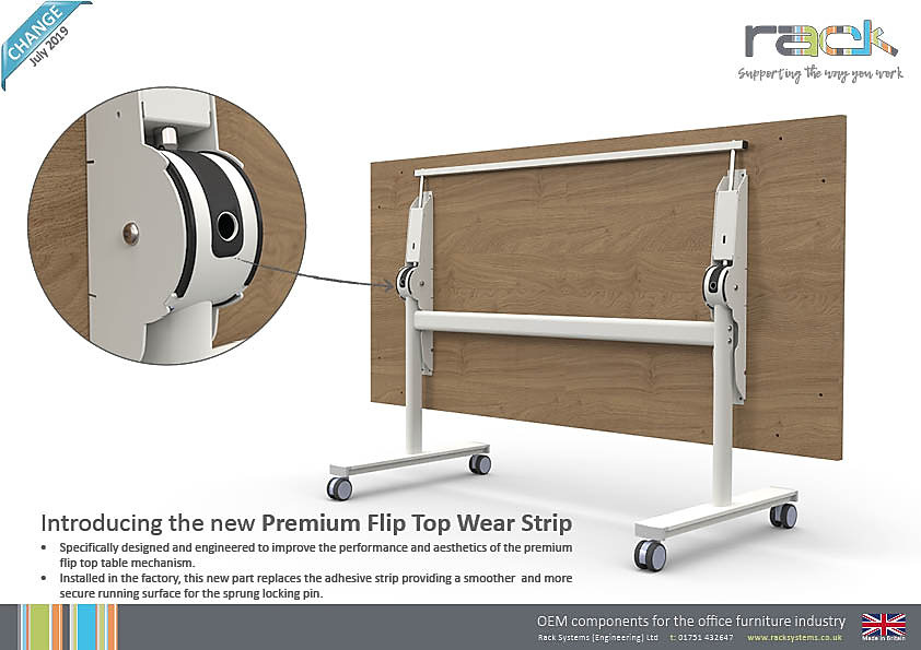 Introducing the new Premium Flip Top Wear Strip