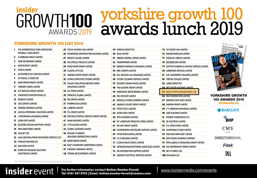 Growth 100 Awards 2019