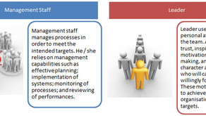 """How do you assist your Top Management to demonstrate """"Leadership & Commitment"""" in ISO context?"""