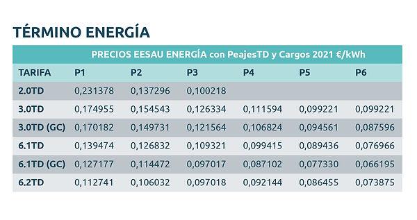 TARIFAS_TERMINO_ENERGIA_junio_2021.jpg