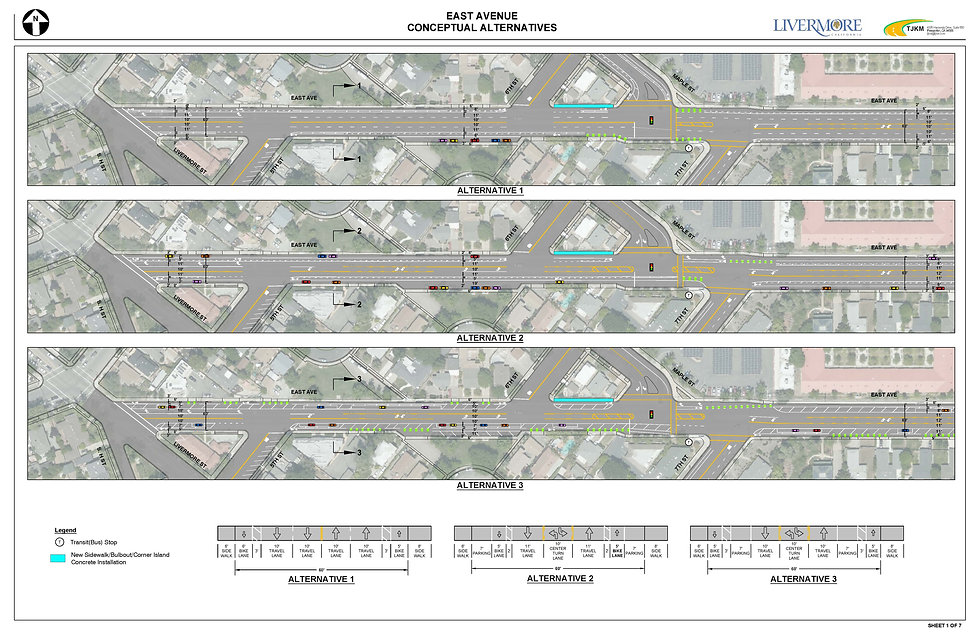 East Ave Concepts_Alternative Comparison