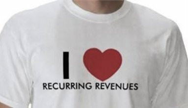 Crafting a Recurring Revenue Sales Plan