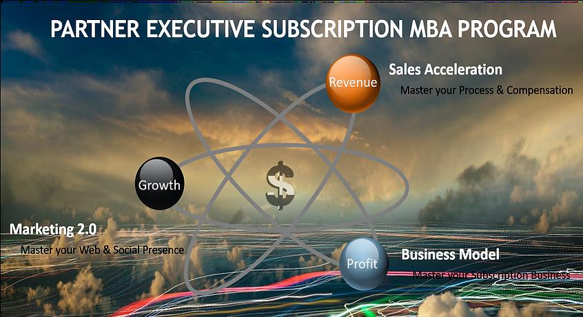 Technology Subscription Business Workshop