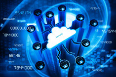 Assess Partners business readiness to drive cloud growth - at scale...