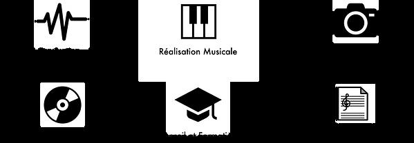 LogoMétier.png