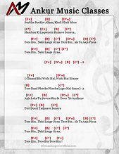 Tum Hi Ho Guitar Chord Page 2
