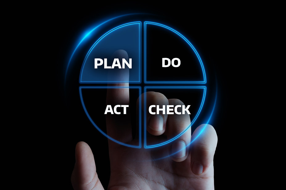 PDCA Plan Do Check Act Business Action S