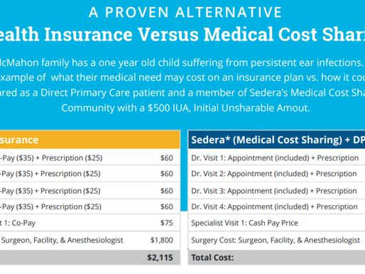 Tired of Insurance? Try Medical Cost Sharing Instead