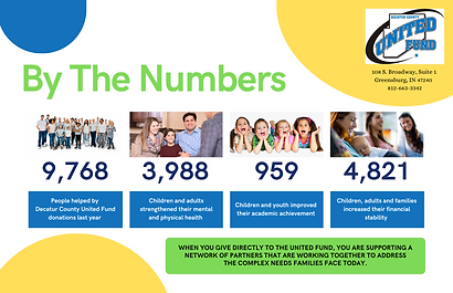 By The Numbers for 2021 Campaign.png