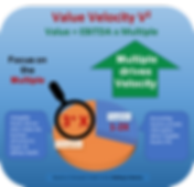 Value Velocity V2.png