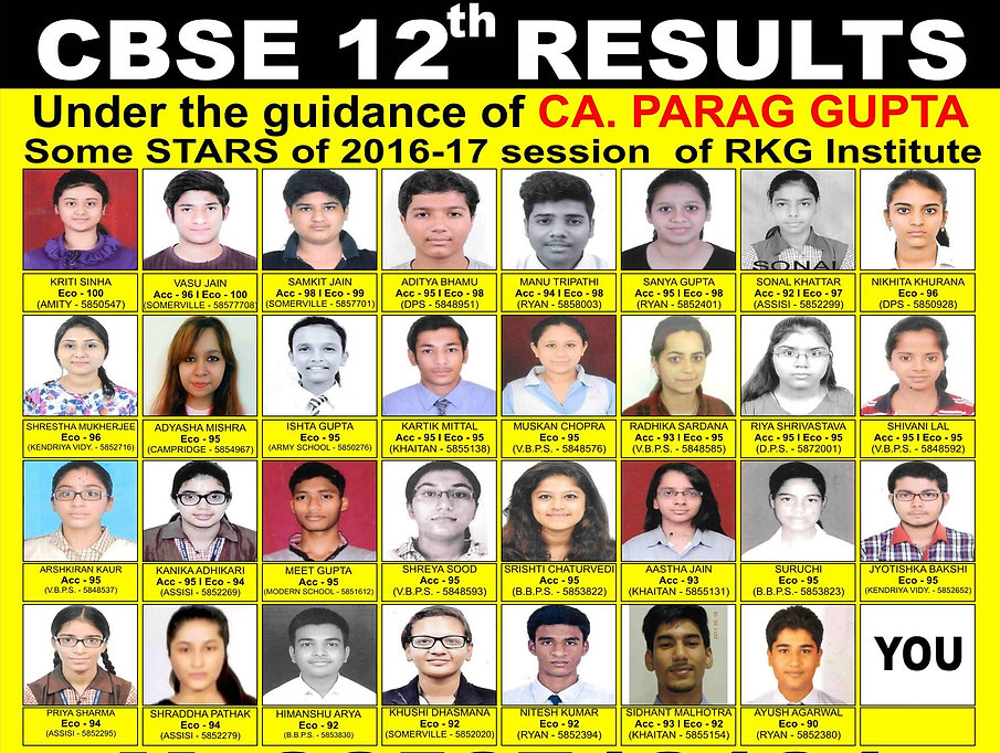 Class 12 result