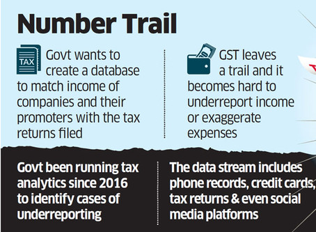 Income tax compliance site shows GST Data...