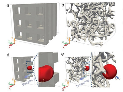New 3D Printed Electrode Design Alleviates Gas Bubble Traffic in Water Electrolysis