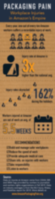 Packaging Pain-Infographic-01-1.png