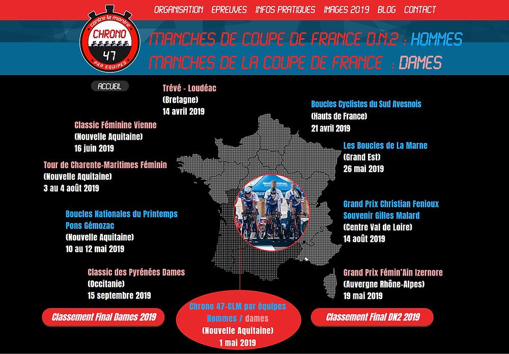Classement Coupe de France Dames 2019