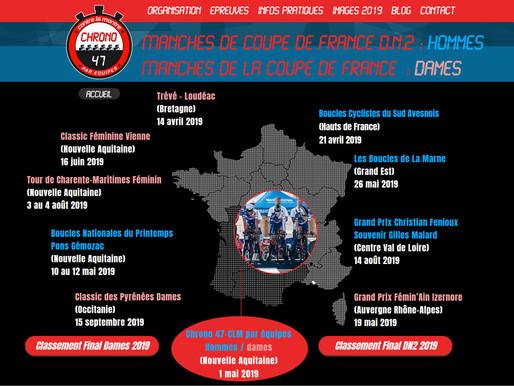 Classement final de la Coupe de France Dames 2019