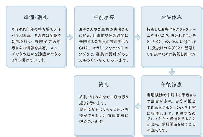 DHスケジュール_edited_edited.jpg