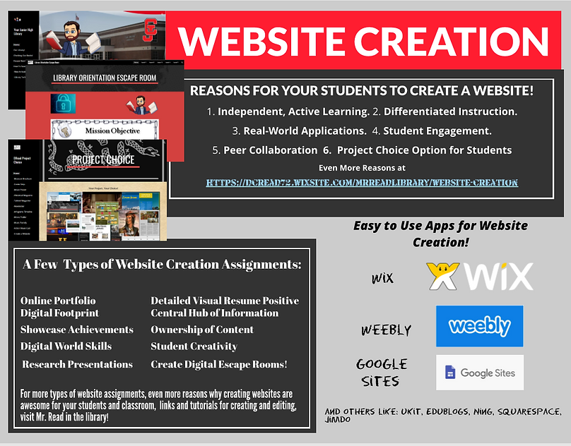 website creation infographic.PNG