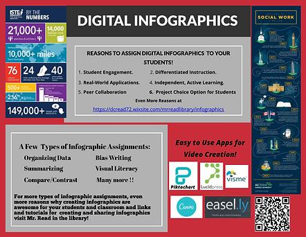 digital infographics info.PNG