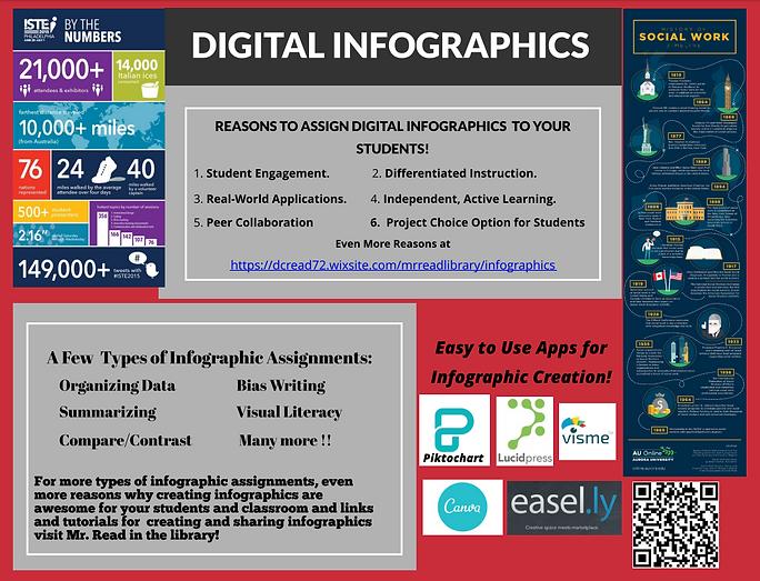 digital infographics flyer final.PNG