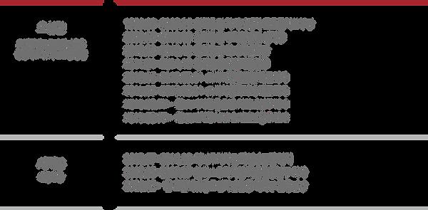 200712 주요운용인력.png