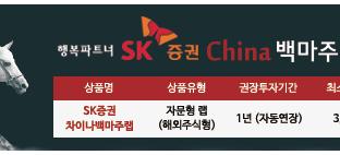 조인에셋투자자문 자문형 랩상품 출시(SK증권)