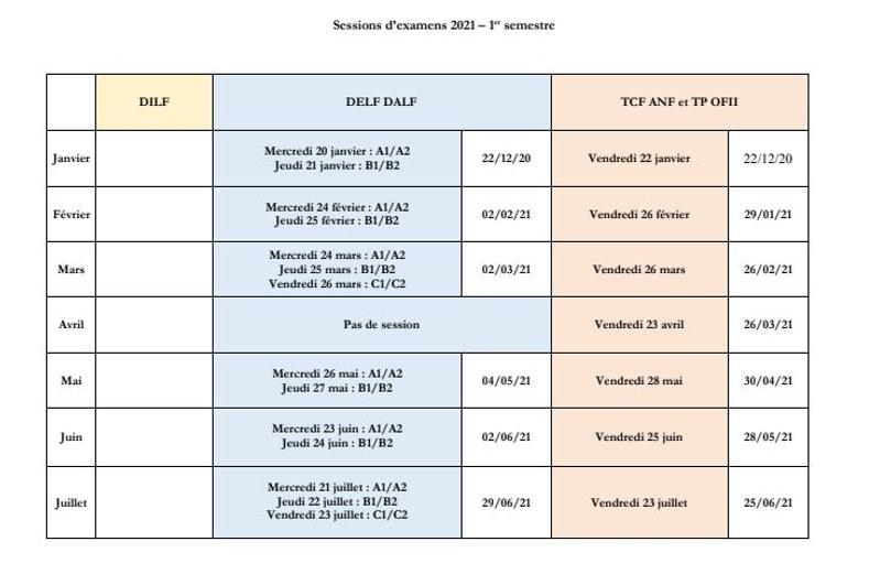 dates TCF DELF 1 sem 2021.JPG