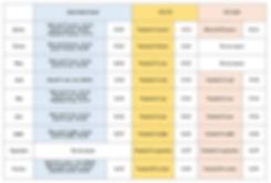 calendrier d'examens 2020.JPG