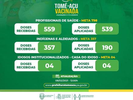 Primeiro balanço da vacinação contra a Covid-19 em Tomé-Açu
