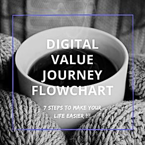 blog cover - digital value journey.png