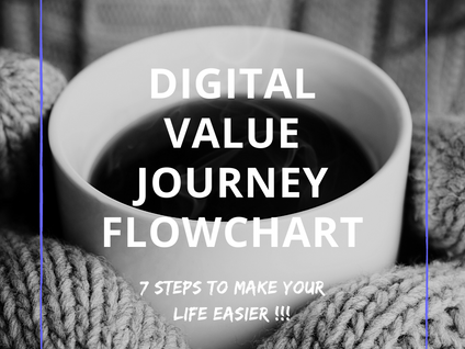 Download this FREE Digital Value Journey