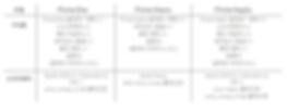 Manus-chart.PNG
