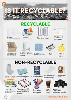 Is it Recyclable_