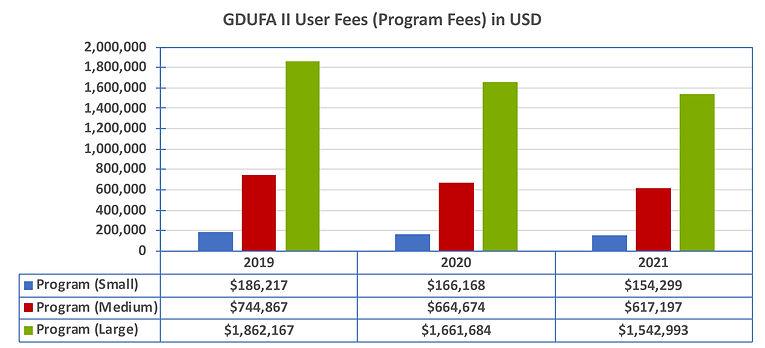 GDUFA II chart 14pt.jpg