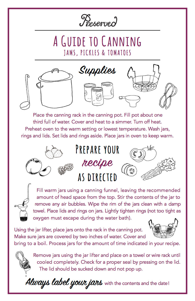 PDF of canning instructions