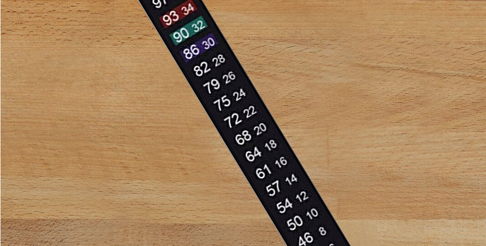 Adhesive Temperature Strip Thermometer