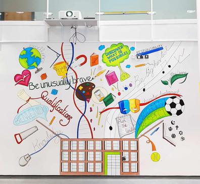 School Subject & Values Mural