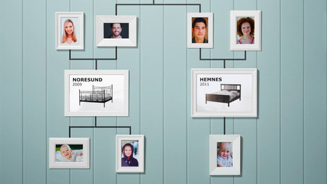 IKEA - Family Tree