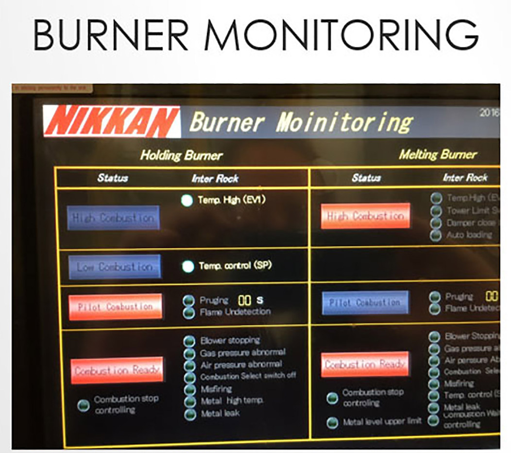 burnermonitoring.jpg