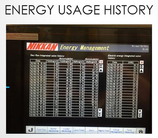 Energyusagehistory.jpg