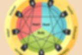 Coaching-Tool-Enneagram.png