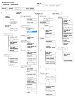 sitemaps (3)